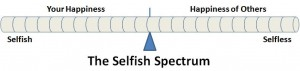 The-Selfish-Spectrum